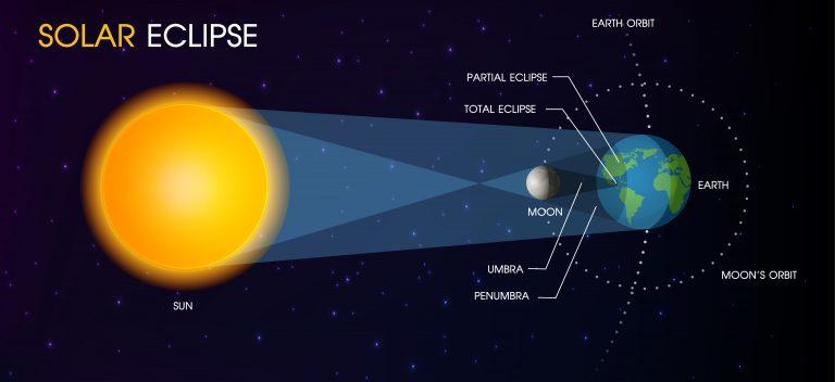 Solformørkelse kan ses i Málaga torsdag